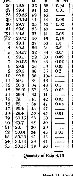 [merged small][merged small][merged small][merged small][merged small][merged small][ocr errors][ocr errors][ocr errors][merged small]