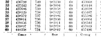 [merged small][merged small][merged small][merged small][ocr errors][merged small][merged small][ocr errors]