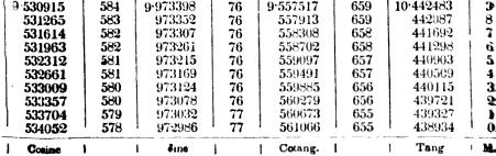 [merged small][ocr errors][merged small][merged small][ocr errors][merged small][ocr errors][ocr errors][merged small][ocr errors][ocr errors][merged small][ocr errors]