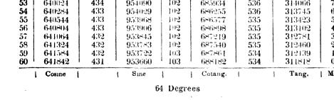 [merged small][merged small][merged small][merged small][ocr errors][merged small][ocr errors][ocr errors][merged small][merged small][ocr errors][merged small]