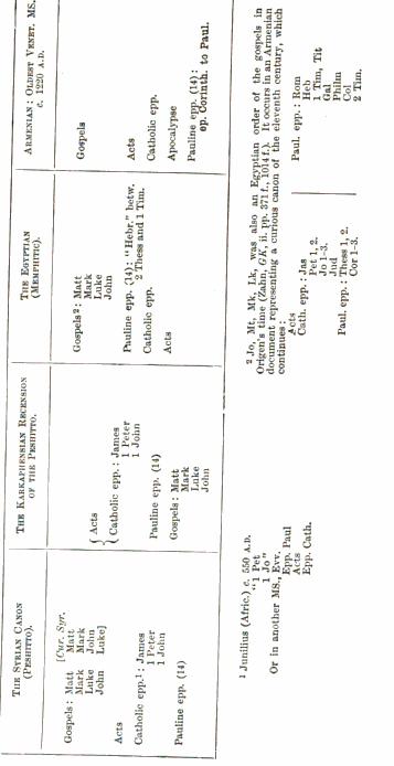 [ocr errors][graphic][ocr errors][graphic][ocr errors][table][merged small][ocr errors][ocr errors][ocr errors][ocr errors][ocr errors][merged small][ocr errors][ocr errors][ocr errors]