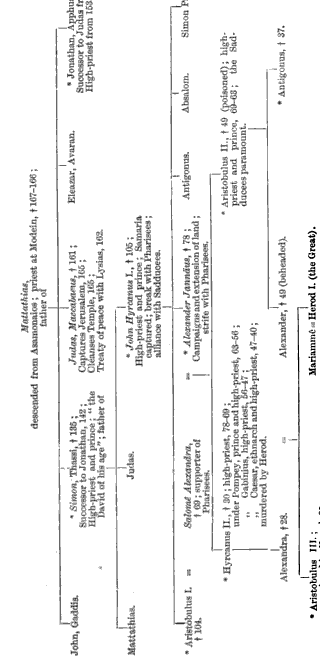 [ocr errors][merged small][ocr errors][ocr errors][ocr errors][ocr errors][ocr errors][ocr errors][ocr errors][graphic][ocr errors][ocr errors]