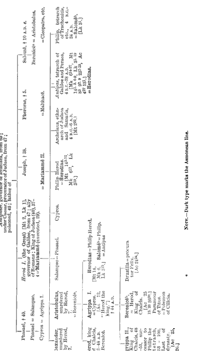 [ocr errors][ocr errors][ocr errors][ocr errors][ocr errors][ocr errors][ocr errors][ocr errors][ocr errors][graphic][graphic][ocr errors][ocr errors][graphic]