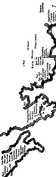[ocr errors][merged small][merged small][merged small][merged small][ocr errors][merged small][merged small][merged small]