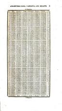 Índice alfabético