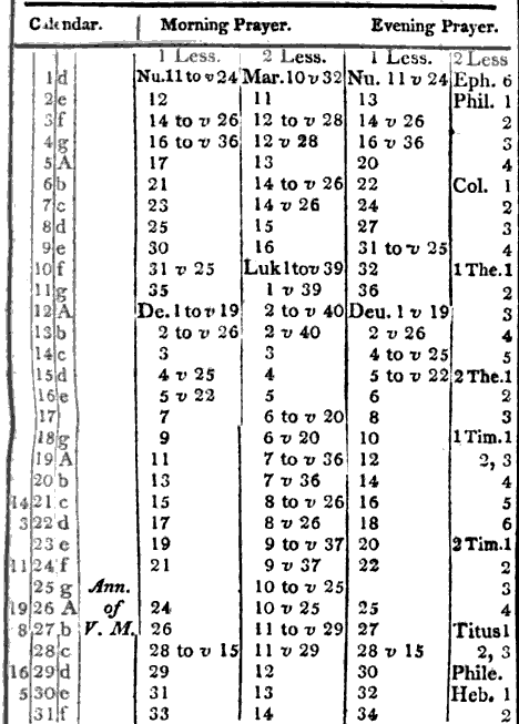 [merged small][ocr errors][ocr errors][merged small][ocr errors][ocr errors][merged small][ocr errors][ocr errors][ocr errors][ocr errors][ocr errors][subsumed][ocr errors][ocr errors][ocr errors][ocr errors][ocr errors][merged small][ocr errors][ocr errors][merged small][ocr errors][ocr errors]