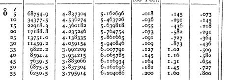 [ocr errors][merged small][merged small][merged small][merged small][merged small][merged small][merged small][merged small][merged small][merged small][merged small][merged small]