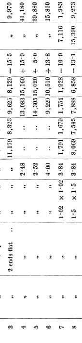 [merged small][merged small][merged small][merged small][merged small][ocr errors][merged small][merged small][merged small][merged small][merged small][ocr errors][merged small][merged small][merged small][merged small][ocr errors][merged small][merged small][merged small][merged small][ocr errors][ocr errors][merged small][merged small][merged small][merged small][merged small][merged small][merged small][merged small][merged small]