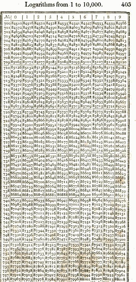 [merged small][ocr errors][graphic][ocr errors][ocr errors]