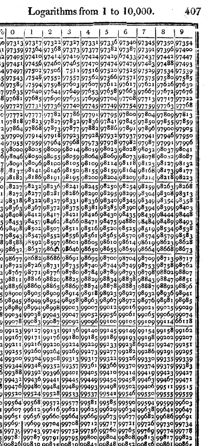 [merged small][ocr errors][ocr errors][subsumed][subsumed][ocr errors]