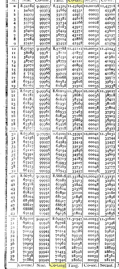 [subsumed][ocr errors][subsumed][ocr errors][ocr errors][subsumed][ocr errors][ocr errors][ocr errors][ocr errors][ocr errors][subsumed][subsumed][subsumed][ocr errors][ocr errors][ocr errors][ocr errors][ocr errors][ocr errors][ocr errors][subsumed][ocr errors][subsumed][ocr errors][subsumed][ocr errors][subsumed][ocr errors][subsumed][subsumed][subsumed][subsumed][ocr errors][ocr errors][ocr errors][subsumed][subsumed][merged small]