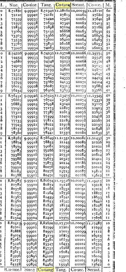 [ocr errors][ocr errors][merged small][ocr errors][merged small][subsumed][subsumed][ocr errors][ocr errors][merged small][ocr errors][ocr errors][ocr errors][merged small][ocr errors][subsumed][ocr errors][merged small][subsumed][ocr errors][subsumed][ocr errors][ocr errors][merged small][ocr errors][ocr errors][ocr errors][merged small][ocr errors][ocr errors][subsumed][ocr errors][ocr errors][subsumed][ocr errors][ocr errors][ocr errors][merged small][ocr errors][ocr errors][merged small]