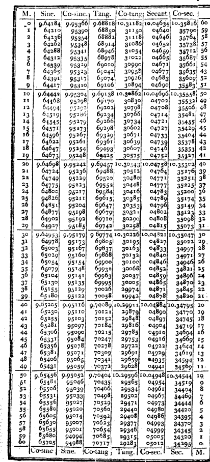 [ocr errors][subsumed][subsumed][subsumed][ocr errors][ocr errors][ocr errors][ocr errors][ocr errors][subsumed][subsumed][ocr errors][ocr errors][subsumed][ocr errors][ocr errors][subsumed][subsumed][ocr errors][ocr errors][subsumed][ocr errors][ocr errors][subsumed][ocr errors][subsumed][subsumed][subsumed][ocr errors][ocr errors][merged small]