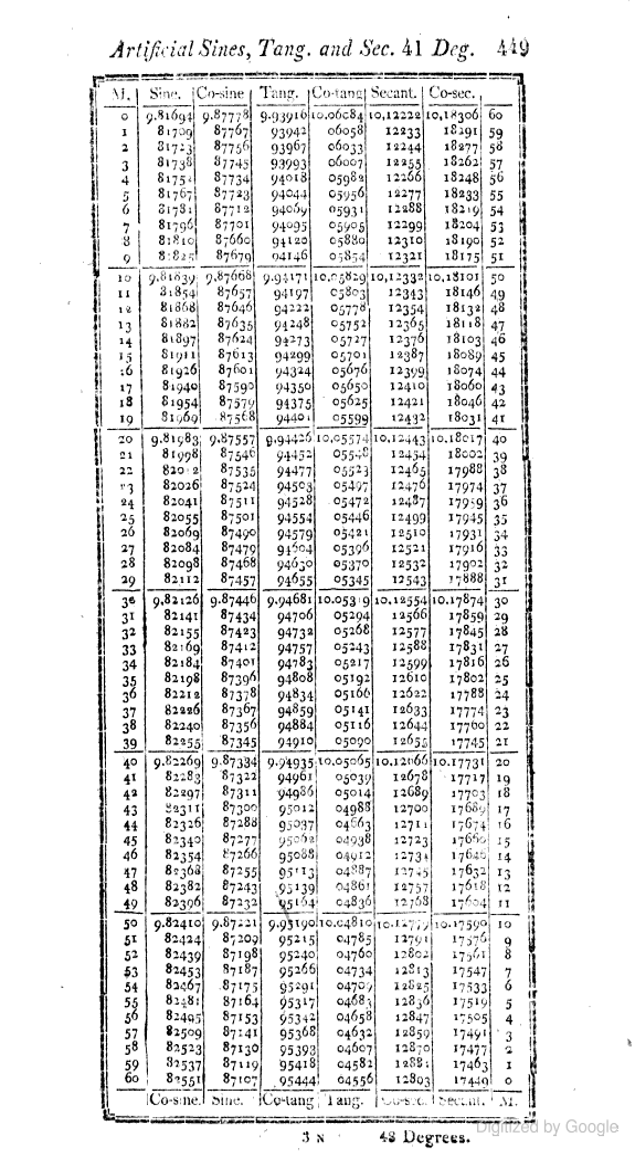 [merged small][merged small][merged small][merged small][merged small][merged small][merged small][merged small][merged small][merged small][ocr errors][merged small][merged small][merged small][ocr errors][merged small][merged small][merged small][merged small][ocr errors][merged small][merged small]