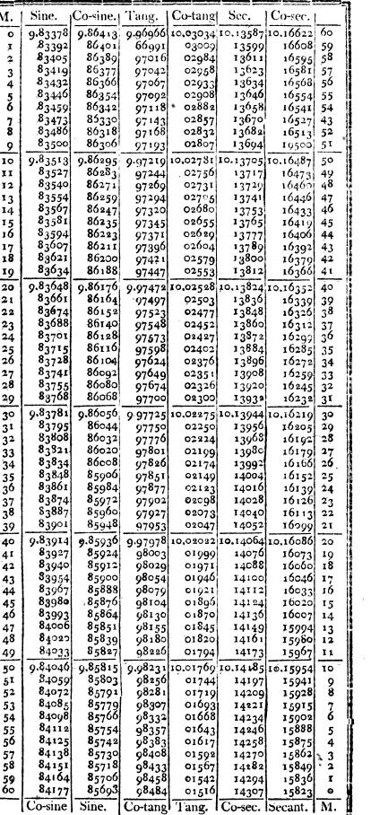 [ocr errors][ocr errors][ocr errors][ocr errors][subsumed][subsumed][ocr errors][subsumed][subsumed][subsumed][subsumed][ocr errors][subsumed][ocr errors][subsumed][subsumed][subsumed][subsumed][subsumed][ocr errors][ocr errors][ocr errors][merged small]