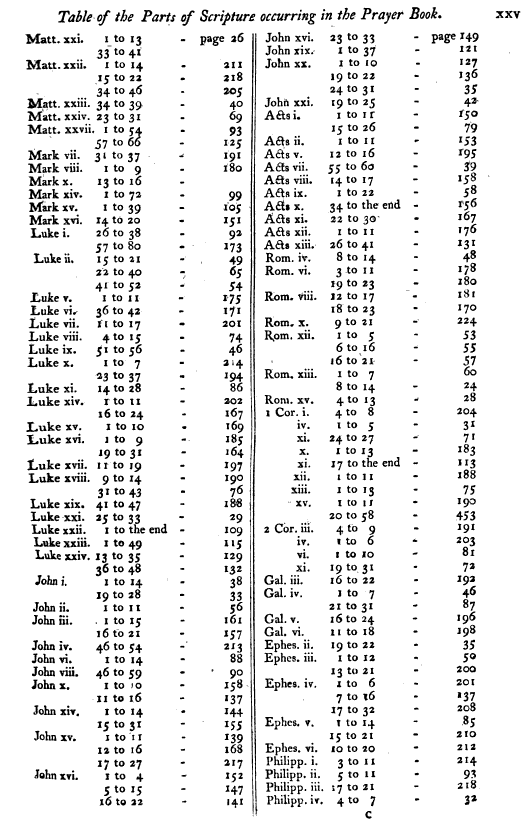 [table][table][ocr errors]