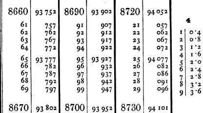 [merged small][merged small][ocr errors][merged small][merged small][merged small][merged small][merged small][merged small][merged small][merged small][merged small][merged small][merged small][ocr errors][merged small][merged small]