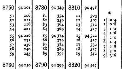 [merged small][ocr errors][merged small][merged small][merged small][merged small][merged small][merged small][ocr errors][merged small][merged small][ocr errors][merged small][merged small][merged small]