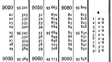 [merged small][merged small][merged small][merged small][merged small][ocr errors][merged small][merged small][merged small][merged small][merged small][merged small][merged small][merged small][merged small][ocr errors][merged small][merged small][merged small][merged small][merged small][merged small][merged small][ocr errors][merged small][merged small]