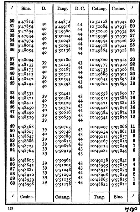 [graphic][subsumed][subsumed][subsumed][subsumed][subsumed][ocr errors][subsumed][subsumed][subsumed][subsumed][subsumed][subsumed][subsumed][subsumed][subsumed][subsumed][subsumed][subsumed][subsumed][subsumed][subsumed][subsumed][subsumed][subsumed][subsumed][subsumed][subsumed][subsumed][ocr errors][subsumed][subsumed][subsumed][subsumed]