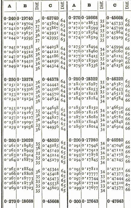 [merged small][merged small][merged small][ocr errors][merged small][merged small][merged small][merged small][merged small][merged small][merged small][merged small][ocr errors][merged small][merged small][merged small][merged small][merged small][merged small][merged small][merged small][merged small][merged small][merged small][merged small][merged small][merged small][merged small][merged small][ocr errors][merged small][merged small][merged small][merged small][merged small][merged small][merged small][merged small][ocr errors][merged small][merged small][merged small][merged small][merged small][merged small][merged small][merged small][merged small][merged small][merged small][merged small][merged small][merged small][merged small][merged small][merged small]
