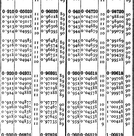 [merged small][merged small][merged small][merged small][merged small][merged small][merged small][merged small][ocr errors][merged small][merged small][merged small][merged small][merged small][merged small][merged small][merged small][merged small][merged small][merged small][merged small][ocr errors][merged small][merged small][merged small][ocr errors][merged small][merged small][merged small][ocr errors][merged small][merged small][merged small][merged small][merged small][merged small][merged small]