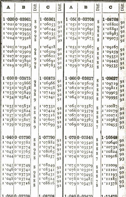 [merged small][merged small][merged small][ocr errors][merged small][merged small][merged small][merged small][merged small][merged small][merged small][merged small][merged small][merged small][merged small][merged small][merged small][merged small][merged small][merged small][ocr errors][merged small][merged small][merged small][merged small][merged small][merged small][merged small][merged small][merged small][merged small][merged small][merged small][merged small][merged small][merged small][merged small]