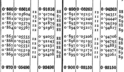 [ocr errors][merged small][merged small][ocr errors][merged small][merged small][merged small][merged small][merged small][merged small][ocr errors][merged small][merged small][merged small][merged small][merged small][merged small][merged small][merged small][merged small]