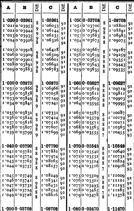[ocr errors][merged small][ocr errors][ocr errors][merged small][merged small][ocr errors][merged small][merged small][merged small][ocr errors][merged small][ocr errors][subsumed][ocr errors][subsumed][ocr errors][subsumed][ocr errors][merged small][ocr errors][subsumed][merged small][ocr errors][subsumed][merged small][ocr errors][merged small][merged small][subsumed][merged small][merged small][merged small][merged small][merged small][merged small][ocr errors][merged small][merged small][merged small][merged small][merged small][merged small][merged small][merged small]