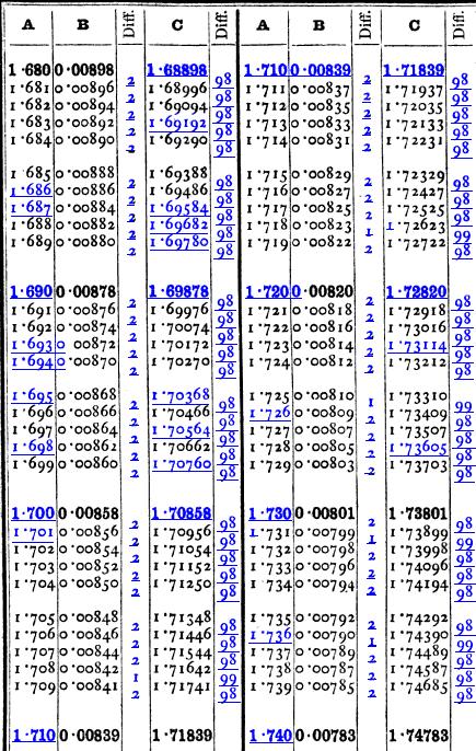 [ocr errors][merged small][merged small][merged small][merged small][merged small][merged small][merged small][merged small][merged small][merged small][merged small][merged small][merged small][merged small][merged small][merged small][merged small][merged small][merged small][merged small][merged small][merged small][merged small][merged small][merged small][merged small][merged small][merged small][merged small][merged small][merged small][merged small][merged small][merged small][merged small][merged small][merged small][merged small][merged small][merged small][merged small][merged small][merged small][merged small][merged small][merged small][merged small][merged small][merged small][merged small][merged small][merged small][merged small][merged small][merged small][merged small][merged small][merged small][merged small][merged small][merged small][merged small][merged small][merged small][merged small][merged small][merged small][merged small][merged small][merged small][merged small][ocr errors][merged small][merged small][merged small][merged small][merged small][merged small][merged small][merged small][merged small][merged small][merged small][merged small][merged small][merged small][merged small][merged small][merged small][merged small][merged small][merged small][merged small][merged small][ocr errors][ocr errors][merged small][merged small][merged small][merged small][merged small][merged small][merged small][merged small][merged small][ocr errors][merged small][merged small][merged small][merged small][merged small][merged small][merged small]