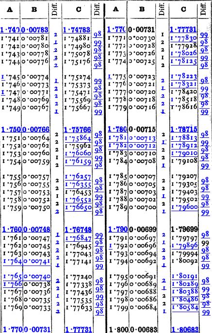[merged small][merged small][merged small][merged small][merged small][merged small][merged small][merged small][merged small][merged small][merged small][ocr errors][merged small][merged small][merged small][merged small][merged small][merged small][merged small][merged small][merged small][merged small][merged small][merged small][merged small][merged small][merged small][merged small][merged small][merged small][merged small][merged small][merged small][merged small][merged small][merged small][merged small][merged small][merged small][merged small][merged small][merged small][merged small][merged small][merged small][merged small][merged small][merged small][merged small][merged small][merged small][merged small][merged small][merged small][merged small][merged small][ocr errors][merged small][merged small][merged small][merged small][merged small][merged small][merged small][ocr errors][merged small][merged small][merged small][merged small][merged small][merged small][merged small][merged small][merged small][merged small][merged small][merged small][merged small][merged small][merged small][merged small][merged small][merged small][merged small][merged small][merged small][merged small][merged small][merged small][merged small][merged small][merged small][merged small][merged small][merged small][ocr errors][merged small][merged small][ocr errors][merged small][merged small][merged small][merged small][merged small][merged small][merged small][merged small]