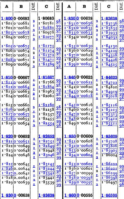 [merged small][merged small][merged small][merged small][merged small][merged small][merged small][ocr errors][merged small][merged small][merged small][merged small][merged small][merged small][merged small][merged small][merged small][merged small][merged small][merged small][merged small][merged small][merged small][ocr errors][merged small][merged small][merged small][merged small][merged small][merged small][ocr errors][merged small][merged small][merged small][merged small][merged small][merged small][merged small][merged small][merged small][merged small][merged small][merged small][merged small][merged small][merged small][merged small][merged small][merged small][merged small][merged small][merged small][merged small][merged small][merged small][merged small][ocr errors][merged small][merged small][merged small][merged small][merged small][merged small][merged small][merged small][ocr errors][merged small][merged small][merged small][merged small][merged small][merged small][merged small][merged small][merged small][merged small][merged small][merged small][merged small][merged small][ocr errors][merged small][merged small][merged small][ocr errors][merged small][merged small][merged small][merged small][merged small][merged small][merged small][merged small][ocr errors][ocr errors][ocr errors][merged small][merged small][merged small][merged small][merged small][merged small][merged small][merged small][merged small][merged small][merged small][merged small][merged small][merged small]