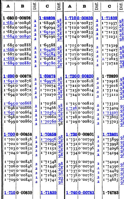 [merged small][merged small][merged small][merged small][merged small][merged small][merged small][merged small][merged small][merged small][ocr errors][merged small][merged small][merged small][merged small][merged small][merged small][merged small][merged small][merged small][merged small][merged small][merged small][merged small][merged small][merged small][merged small][merged small][merged small][merged small][merged small][merged small][merged small][merged small][merged small][ocr errors][merged small][merged small][merged small][merged small][merged small][merged small]