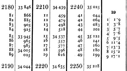 [merged small][merged small][merged small][merged small][merged small][merged small][merged small][merged small][merged small][merged small][merged small][merged small][merged small][merged small][ocr errors][merged small][merged small][merged small][merged small][merged small][merged small][merged small][merged small]