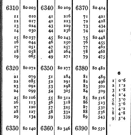 [merged small][merged small][merged small][merged small][merged small][merged small][merged small][merged small][merged small][merged small][merged small][merged small][merged small][merged small][merged small][merged small][merged small][merged small][merged small][ocr errors][merged small][merged small][merged small][merged small][merged small][merged small][merged small][merged small][merged small][merged small][merged small][merged small][merged small][merged small][merged small][merged small][merged small]