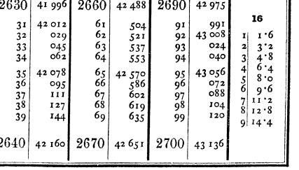 [merged small][merged small][ocr errors][merged small][merged small][merged small][merged small][merged small][merged small][merged small][merged small][merged small][merged small][merged small][merged small][merged small][merged small][merged small]