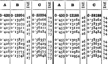 [merged small][merged small][merged small][ocr errors][merged small][merged small][ocr errors][merged small][merged small][merged small][merged small][merged small][ocr errors][merged small][merged small][merged small][ocr errors][merged small][merged small][merged small]