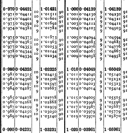 [merged small][merged small][ocr errors][merged small][merged small][merged small][merged small][merged small][merged small][merged small][merged small][merged small][merged small][merged small][merged small][merged small][merged small][merged small][ocr errors][merged small][merged small][merged small][merged small][merged small][merged small][merged small][merged small][merged small]