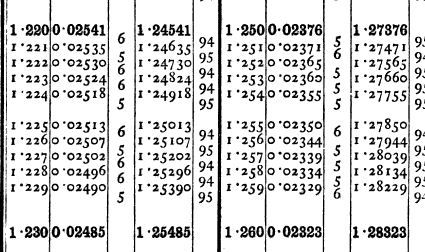 [merged small][ocr errors][merged small][merged small][merged small][merged small][merged small][merged small][merged small][merged small][merged small][ocr errors][merged small][merged small][merged small][merged small]