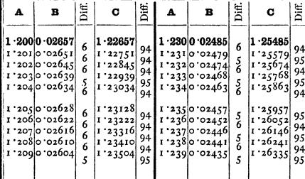 [merged small][ocr errors][merged small][ocr errors][merged small][ocr errors][merged small][merged small][merged small][merged small][merged small][ocr errors][merged small][merged small][merged small][ocr errors][ocr errors][merged small][merged small][ocr errors][merged small][merged small]