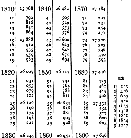 [merged small][merged small][merged small][merged small][merged small][merged small][merged small][merged small][merged small][merged small][merged small][merged small][merged small][ocr errors][merged small][merged small][merged small][merged small][merged small][merged small][merged small][merged small][merged small][merged small]