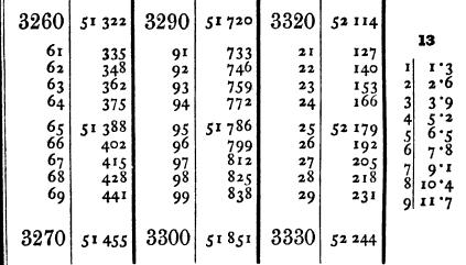 [merged small][merged small][merged small][ocr errors][merged small][merged small][merged small][merged small][merged small][merged small][merged small][merged small][merged small][merged small][merged small][merged small][merged small][ocr errors][merged small]